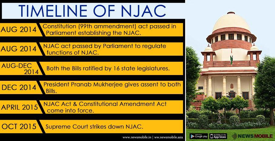 NJAC timeline