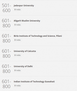 IIT Roorkee, IIT Kharagpur, IIT Delhi, IIT Kanpur, Phil Baty, Indian government, 31 universities, California Institute of Technology, IIT Bombay, Times Higher Education (THE) World University Rankings, Indian Institute of Science, global higher education, University of Oxford,