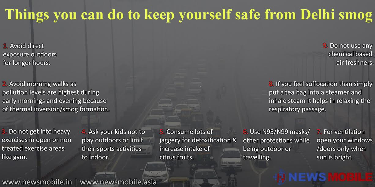 All you need to do to overcome the smog effect