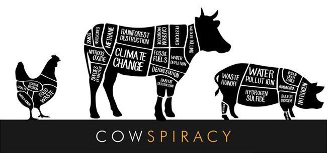 cowspiracy-global-warming-infographic